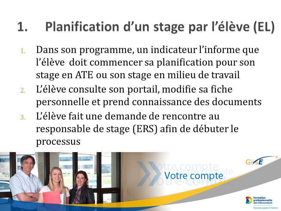 1. Dans son programme, un indicateur linforme que lélève doit commencer sa planification pour son stage en ATE ou son stage en milieu de travail 2. Lé