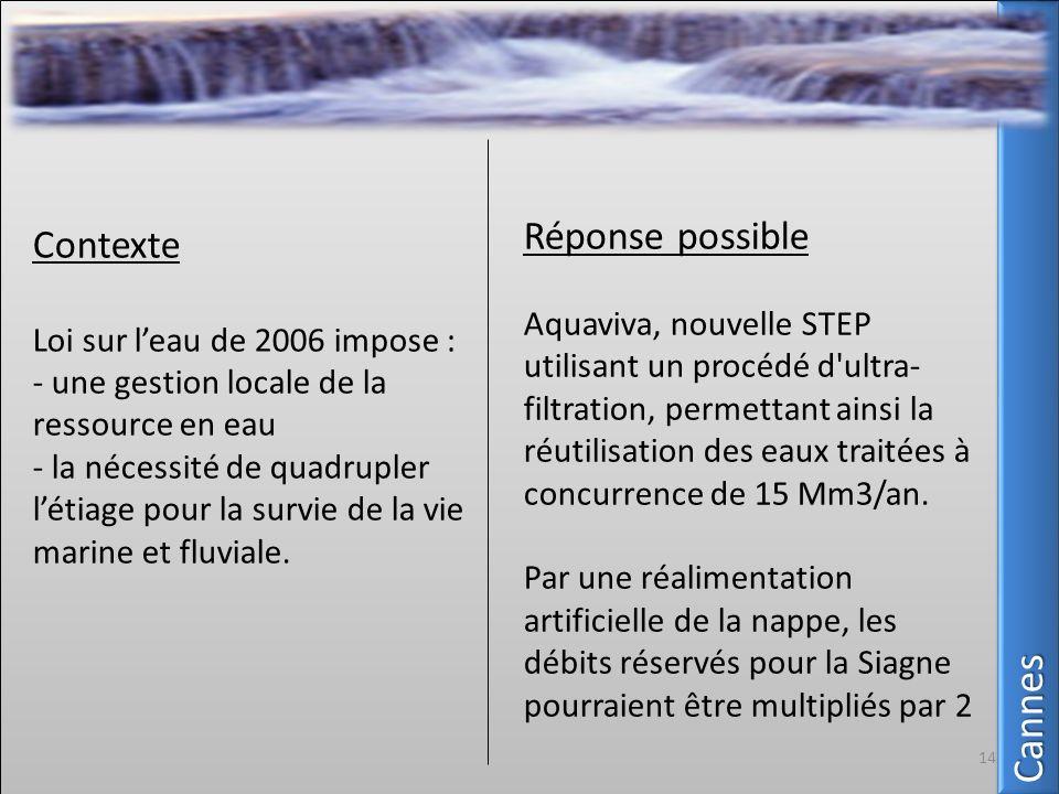 Contexte Loi sur leau de 2006 impose : - une gestion locale de la ressource en eau - la nécessité de quadrupler létiage pour la survie de la vie marin