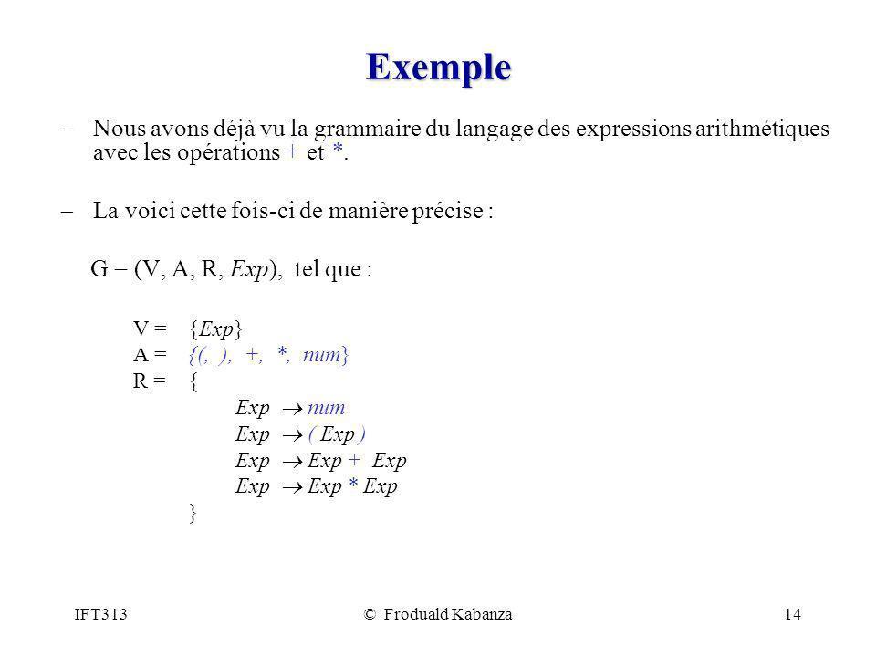 IFT313© Froduald Kabanza14 Exemple Nous avons déjà vu la grammaire du langage des expressions arithmétiques avec les opérations + et *. La voici cette