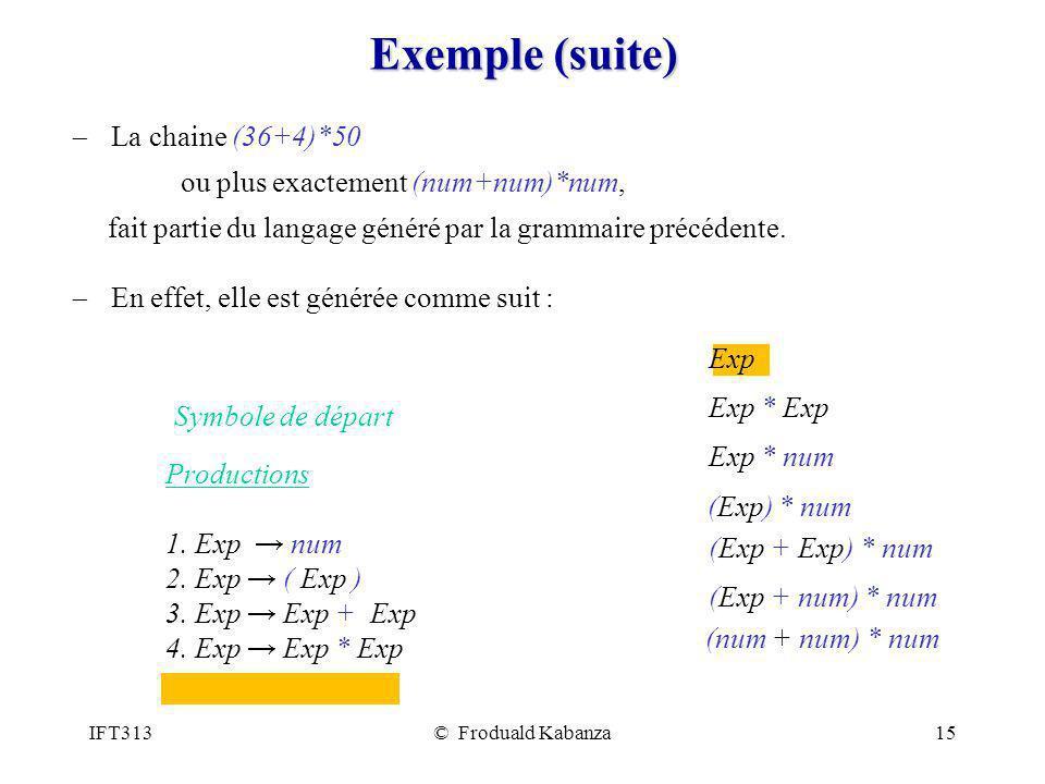 IFT313© Froduald Kabanza15 Exemple (suite) La chaine (36+4)*50 ou plus exactement (num+num)*num, fait partie du langage généré par la grammaire précédente.
