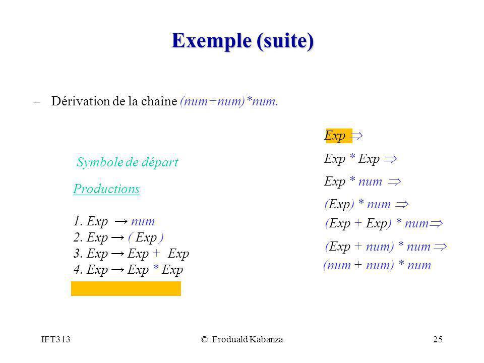 IFT313© Froduald Kabanza25 Exemple (suite) Dérivation de la chaîne (num+num)*num. Exp Symbole de départ Productions 1. Exp num 2. Exp ( Exp ) 3. Exp E