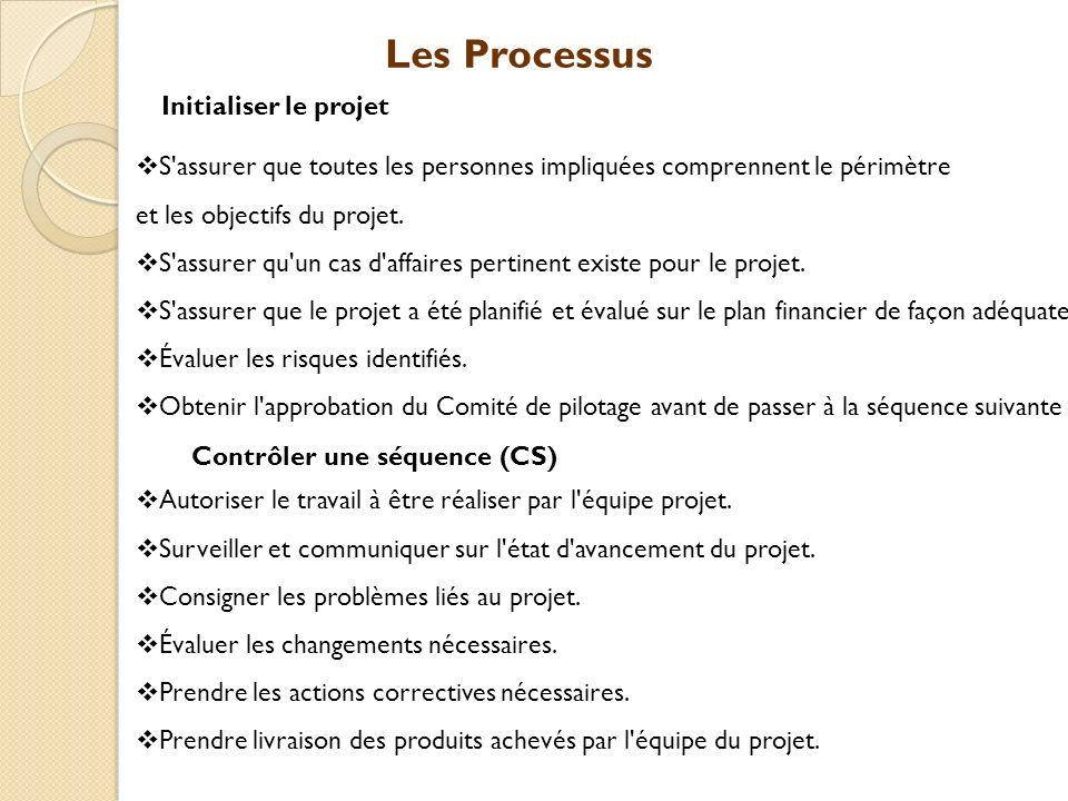 Initialiser le projet S'assurer que toutes les personnes impliquées comprennent le périmètre et les objectifs du projet. S'assurer qu'un cas d'affaire