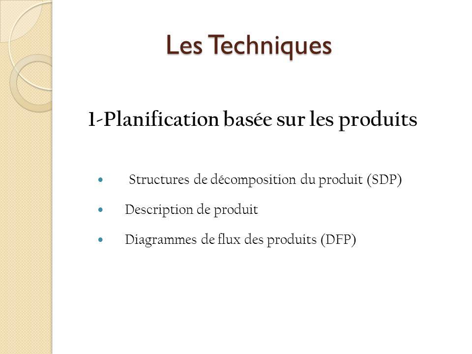 Les Techniques Les Techniques 1-Planification basée sur les produits Structures de décomposition du produit (SDP) Description de produit Diagrammes de flux des produits (DFP)