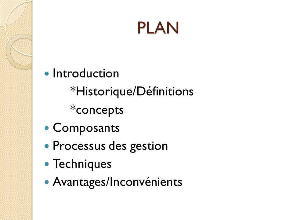 PLAN Introduction *Historique/Définitions *concepts Composants Processus des gestion Techniques Avantages/Inconvénients