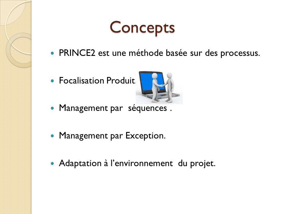 Concepts Concepts PRINCE2 est une méthode basée sur des processus. Focalisation Produit. Management par séquences. Management par Exception. Adaptatio