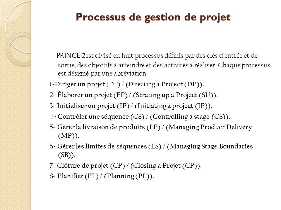 Processus de gestion de projet Processus de gestion de projet PRINCE 2est divisé en huit processus définis par des clés d entrée et de sortie, des objectifs à atteindre et des activités à réaliser.