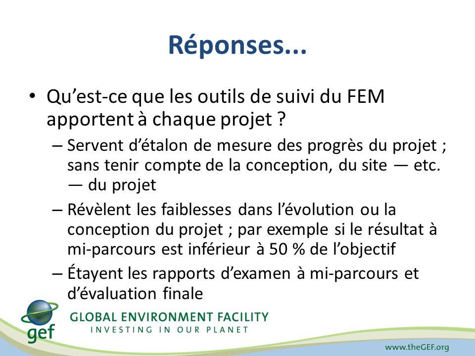 Réponses... Quest-ce que les outils de suivi du FEM apportent à chaque projet .
