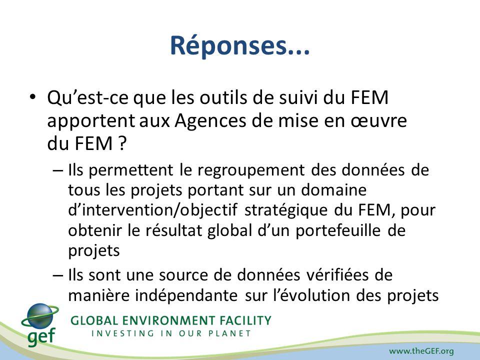 Réponses... Quest-ce que les outils de suivi du FEM apportent aux Agences de mise en œuvre du FEM .