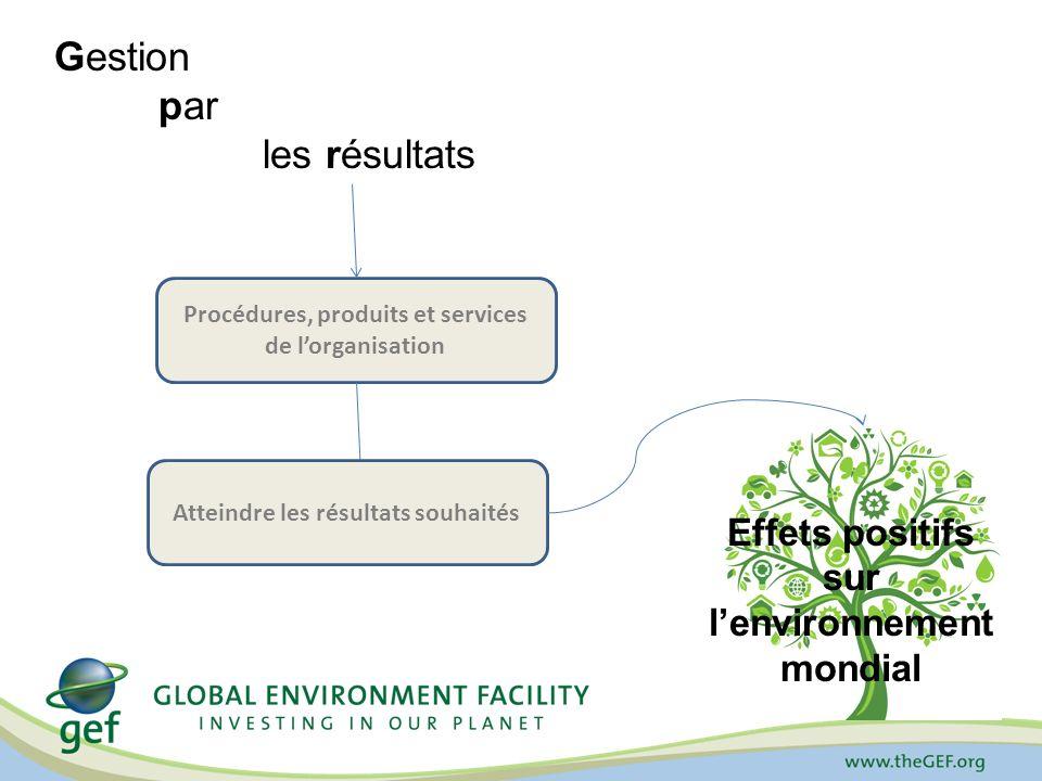 Eaux internationales : Nombre de partenariats stratégiques financés pour favoriser des réductions mesurables de la pollution des masses deau Source: Fonds pour lenvironnement mondial