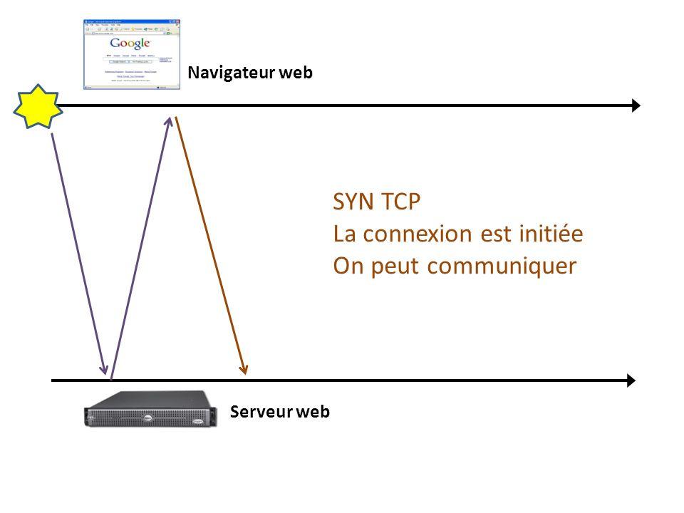 Navigateur web Serveur web SYN TCP La connexion est initiée On peut communiquer