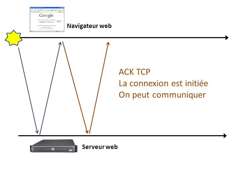 Navigateur web Serveur web ACK TCP La connexion est initiée On peut communiquer