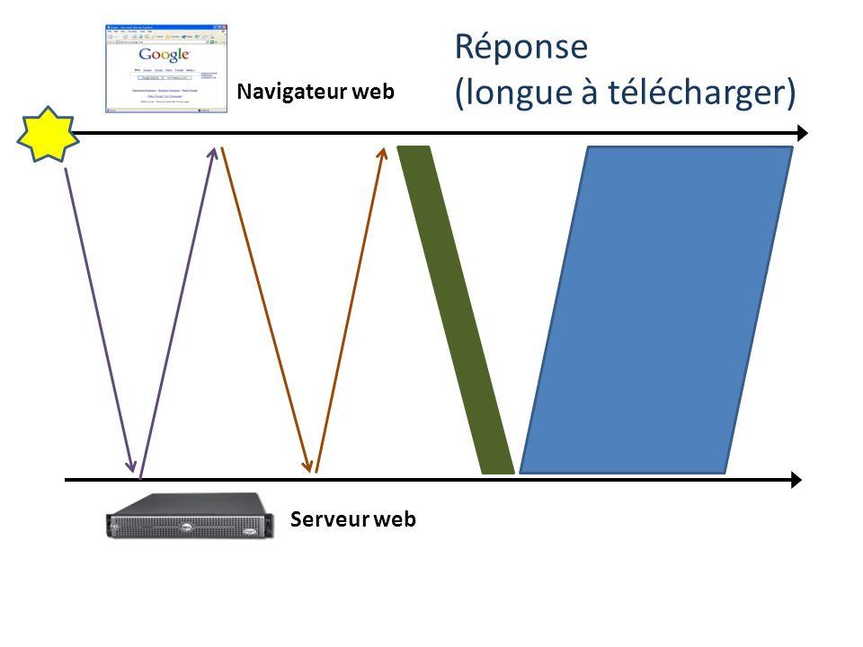 Navigateur web Serveur web Réponse (longue à télécharger)