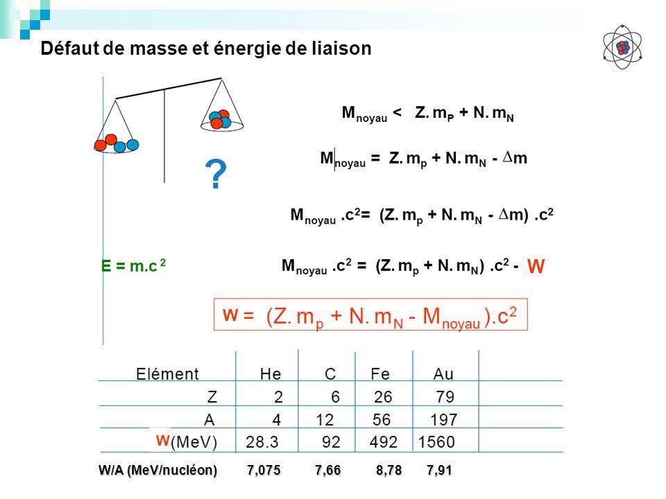 Défaut de masse et énergie de liaison W W/A (MeV/nucléon) 7,075 7,66 8,78 7,91 W W