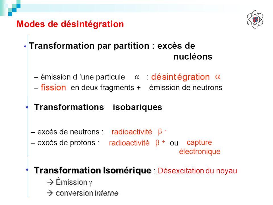Modes de désintégration Transformation Isomérique Transformation Isomérique : Désexcitation du noyau Émission Émission conversion interne conversion i