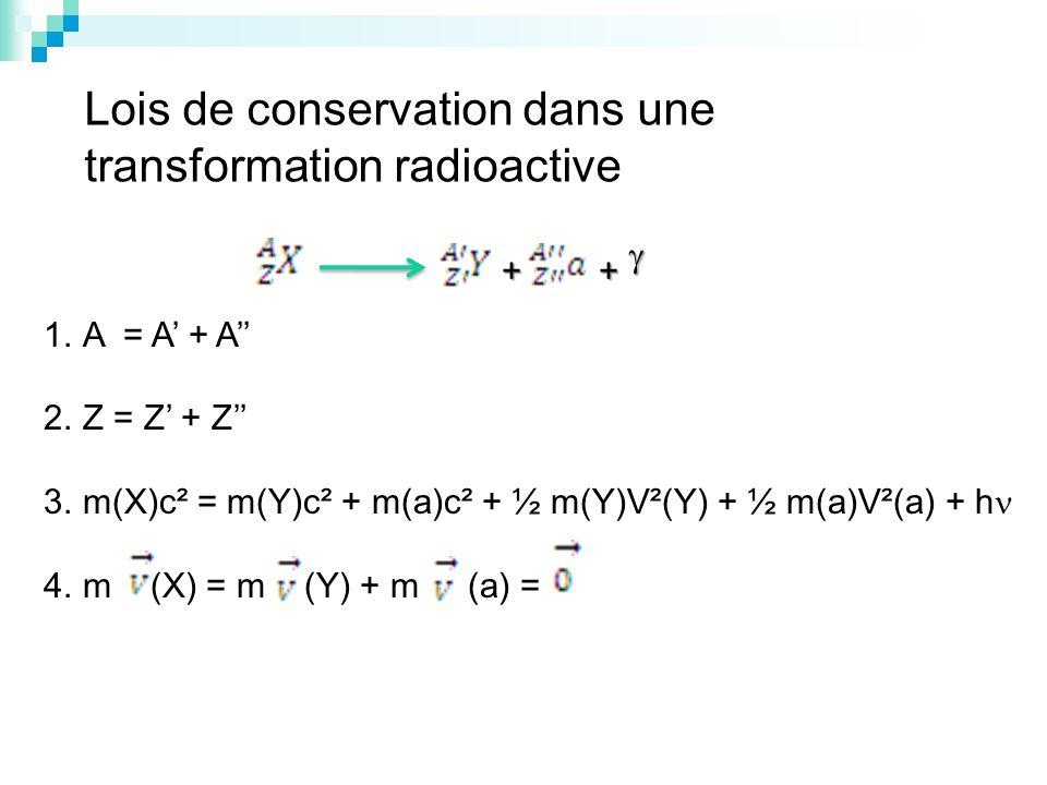 Lois de conservation dans une transformation radioactive + + + + 1.A = A + A 2.Z = Z + Z 3.m(X)c² = m(Y)c² + m(a)c² + ½ m(Y)V²(Y) + ½ m(a)V²(a) + h 4.