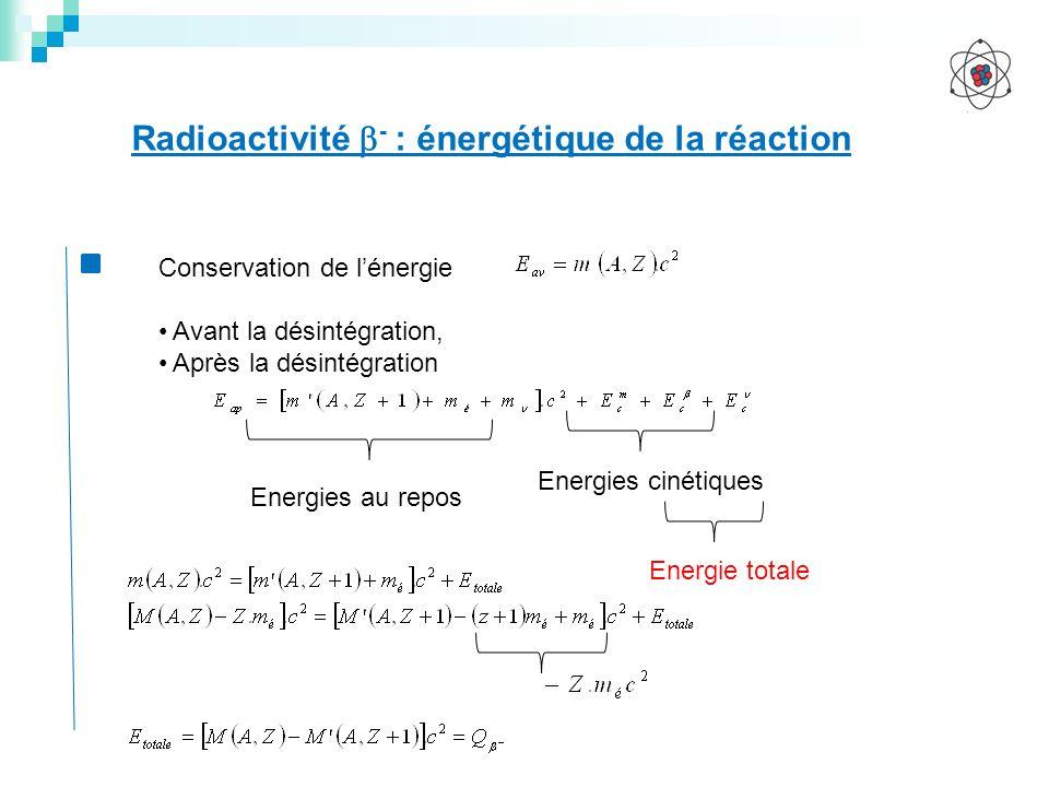 Radioactivité - : énergétique de la réaction Conservation de lénergie Avant la désintégration, Après la désintégration Energies au repos Energies ciné
