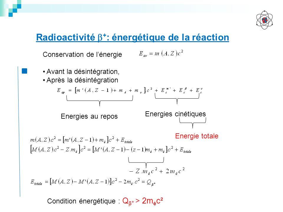 Radioactivité + : énergétique de la réaction Conservation de lénergie Avant la désintégration, Après la désintégration Energies au repos Energies ciné