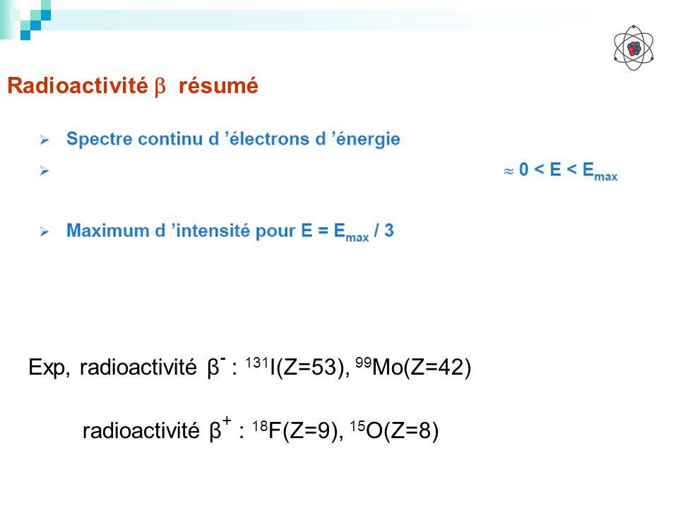 Radioactivité résumé Exp, radioactivité β - : 131 I(Z=53), 99 Mo(Z=42) radioactivité β + : 18 F(Z=9), 15 O(Z=8)