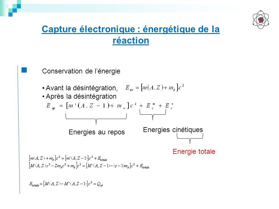 Capture électronique : énergétique de la réaction Conservation de lénergie Avant la désintégration, Après la désintégration Energies au repos Energies