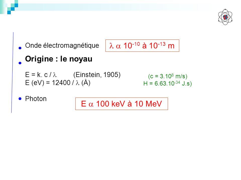 Onde électromagnétique Origine : le noyau 10 -10 à 10 -13 m E = k. c / (Einstein, 1905) E (eV) = 12400 / (Å) Photon (c = 3.10 8 m/s) H = 6.63.10 -34 J