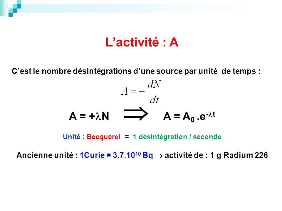Lactivité : A Cest le nombre désintégrations dune source par unité de temps : A = + N A = A 0.e - t Unité : Becquerel = 1 désintégration / seconde Anc