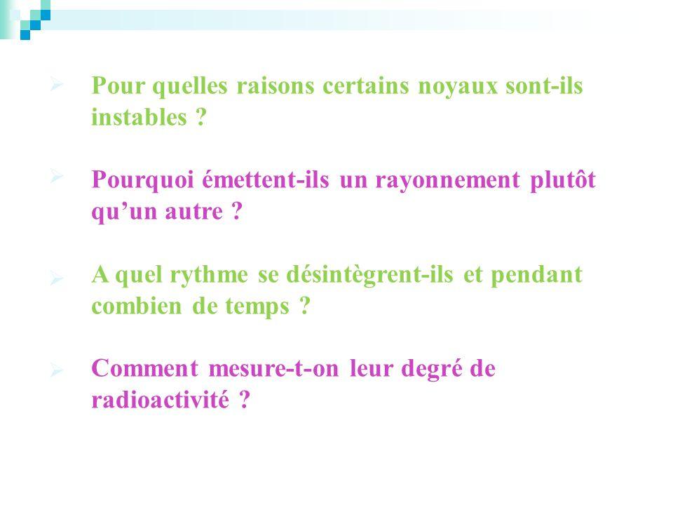 Pour quelles raisons certains noyaux sont-ils instables ? Pourquoi émettent-ils un rayonnement plutôt quun autre ? A quel rythme se désintègrent-ils e