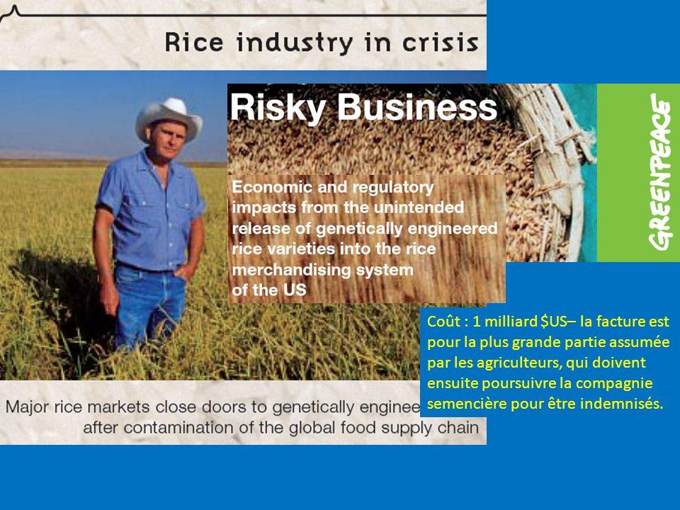 Coût : 1 milliard $US– la facture est pour la plus grande partie assumée par les agriculteurs, qui doivent ensuite poursuivre la compagnie semencière