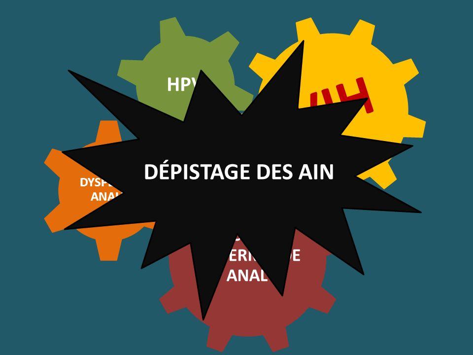 CARCINOME EPIDERMOIDE ANAL DYSPLASIE ANALE HPV VIH DÉPISTAGE DES AIN