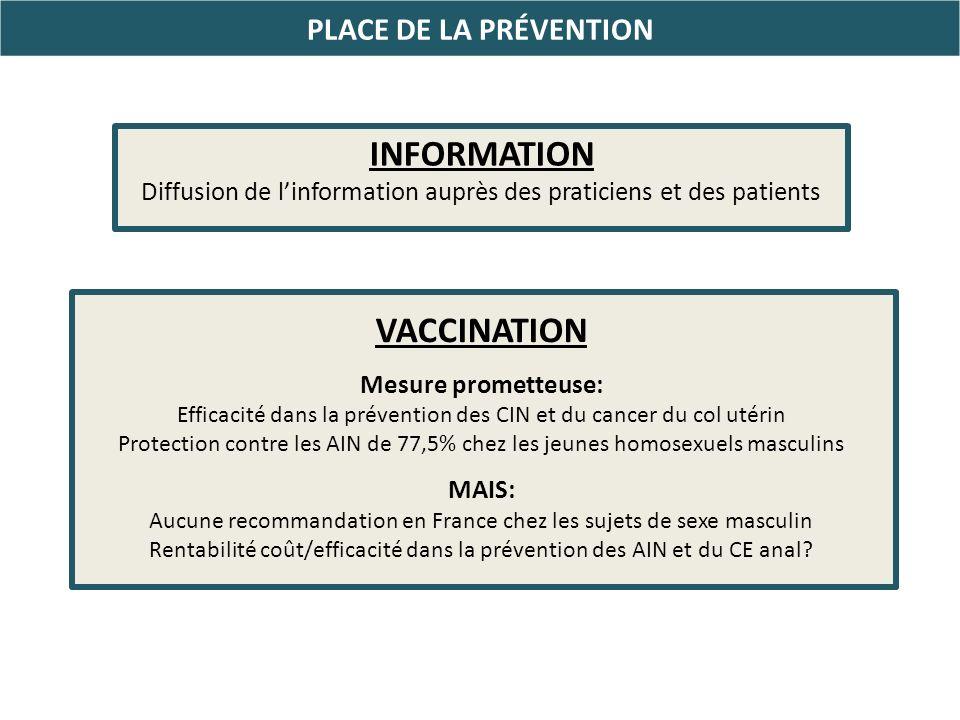 PLACE DE LA PRÉVENTION INFORMATION Diffusion de linformation auprès des praticiens et des patients VACCINATION Mesure prometteuse: Efficacité dans la