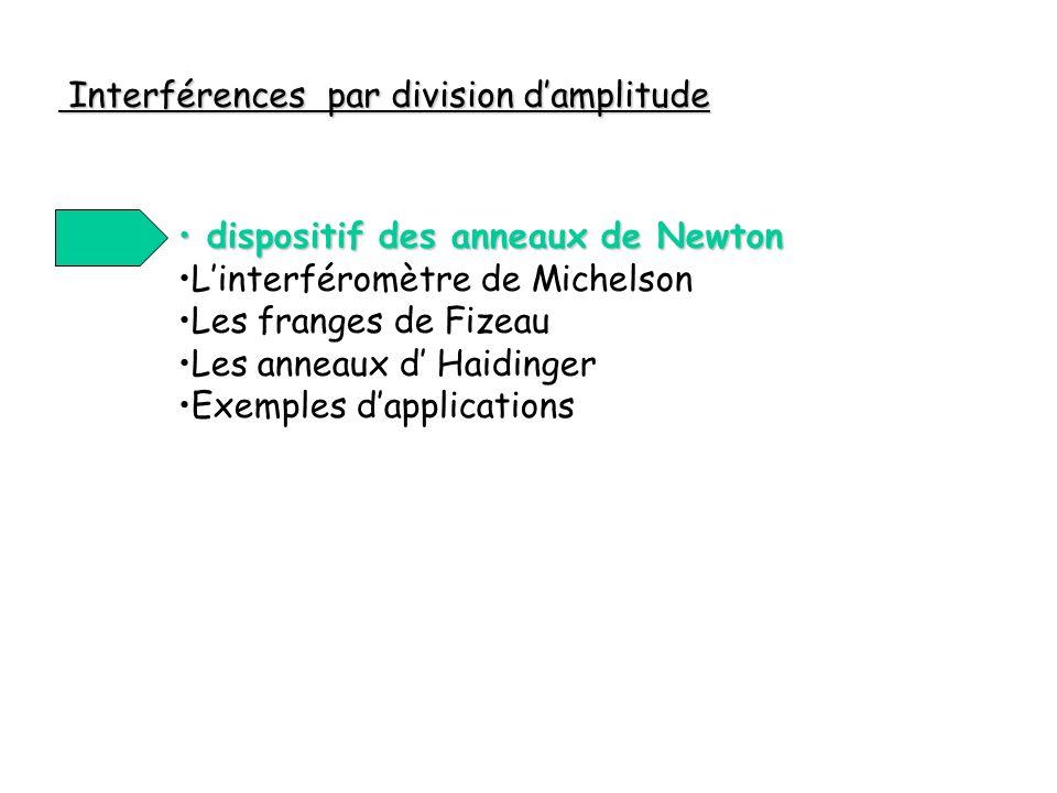 Interférences par division damplitude Interférences par division damplitude Expérience de Michelson et MorlayExpérience de Michelson et Morlay Les franges de Fizeau Les anneaux d Haidinger Exemples dapplications