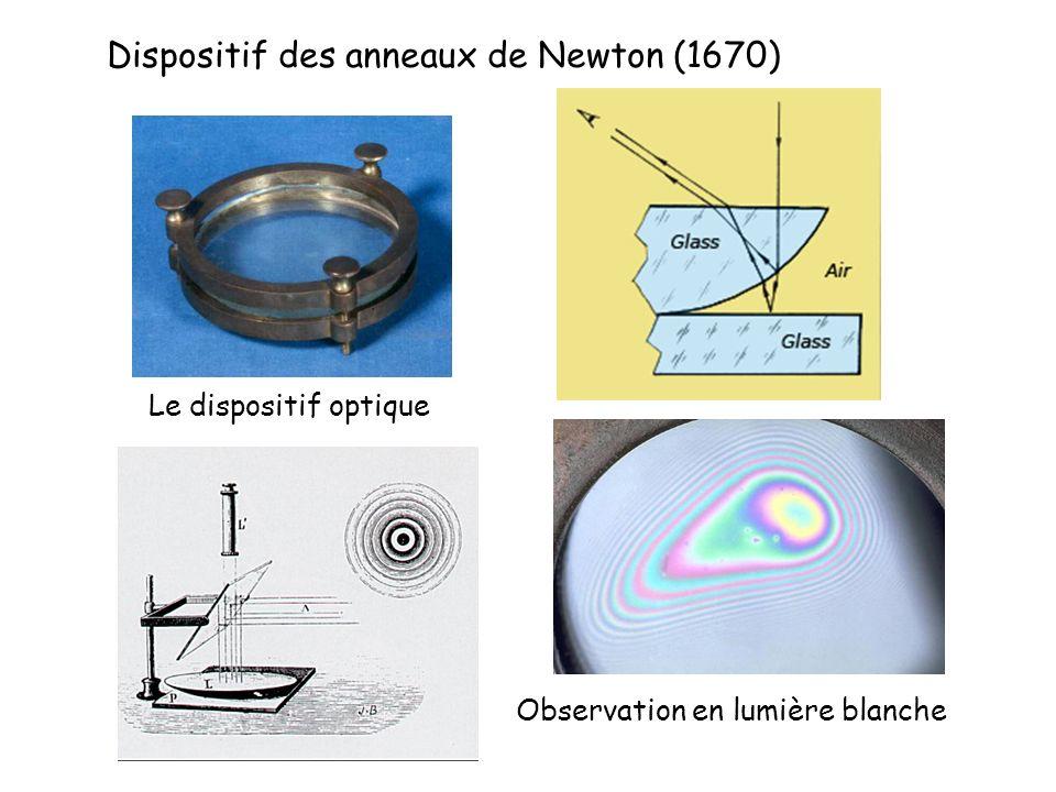 Interférences par division damplitude Les anneaux de newton Expérience de Michelson & Morlay Les franges de FizeauLes franges de Fizeau Les anneaux d Haidinger Exemples dapplications