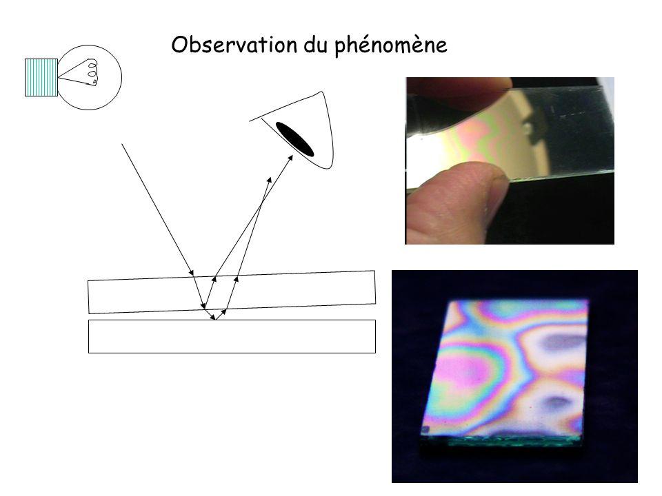 Spectre obtenu par Transformée de Fourier ( cas dun corps noir)