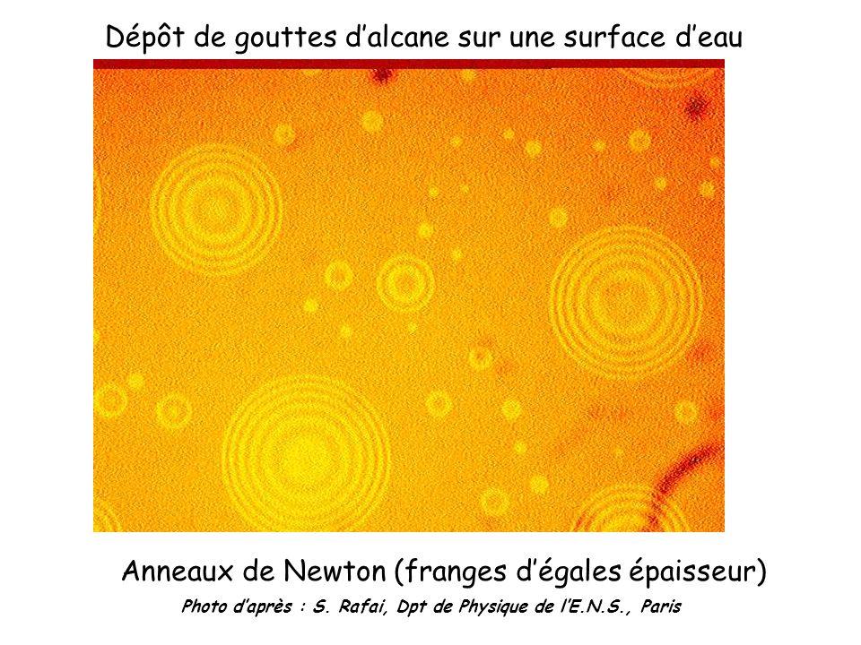 Visualisation interférentielle dune flamme de diffusion en configuration en franges dégale épaisseur Frange dordre k Frange dordre k+10 n=10 e