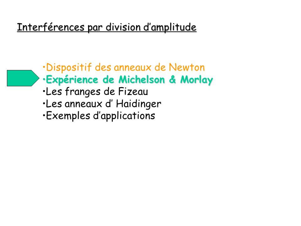Interférences par division damplitude Interférences par division damplitude Expérience de Michelson et Morlay Les franges de Fizeau Les anneaux d Haidinger Exemples dapplicationsExemples dapplications interférométrie à 2 ondesinterférométrie à 2 ondes
