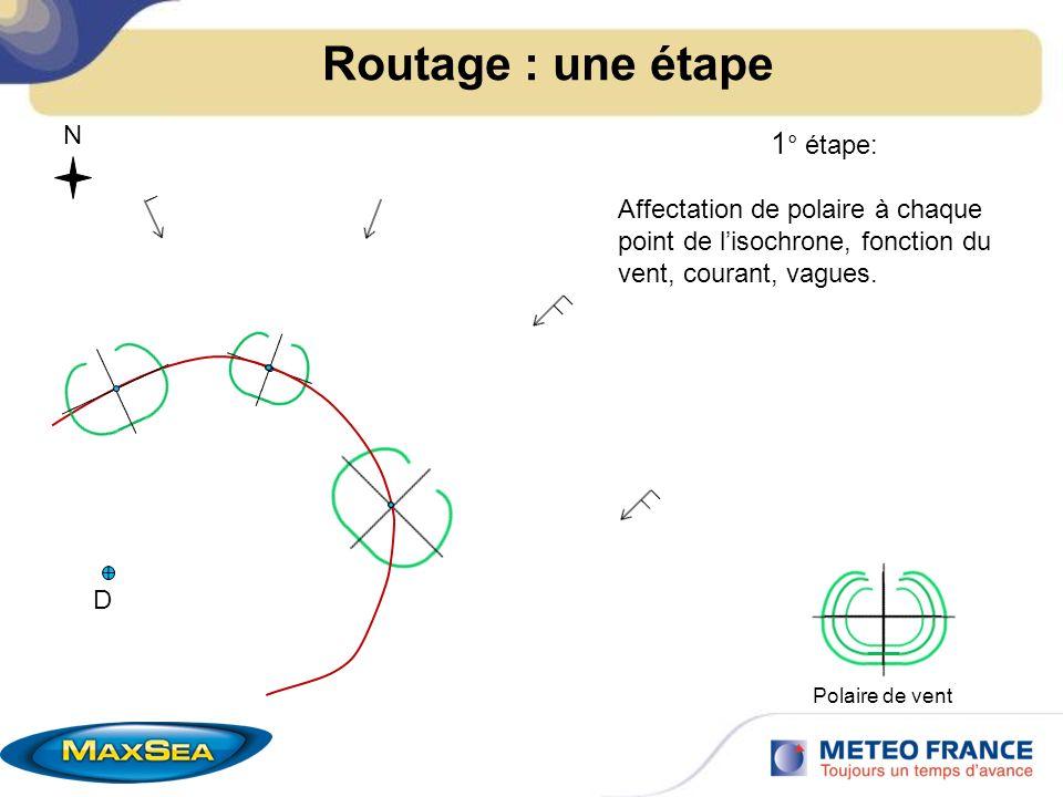 Routage : une étape N D Polaire de vent 1 ° étape: Affectation de polaire à chaque point de lisochrone, fonction du vent, courant, vagues.