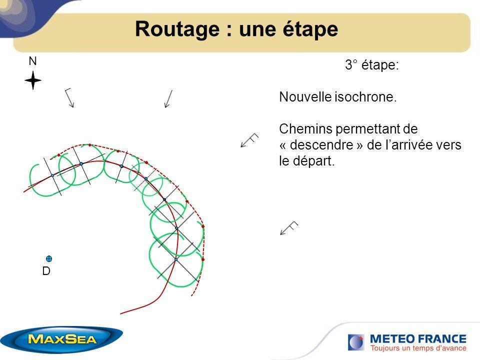 Routage : une étape N D 3° étape: Nouvelle isochrone. Chemins permettant de « descendre » de larrivée vers le départ.