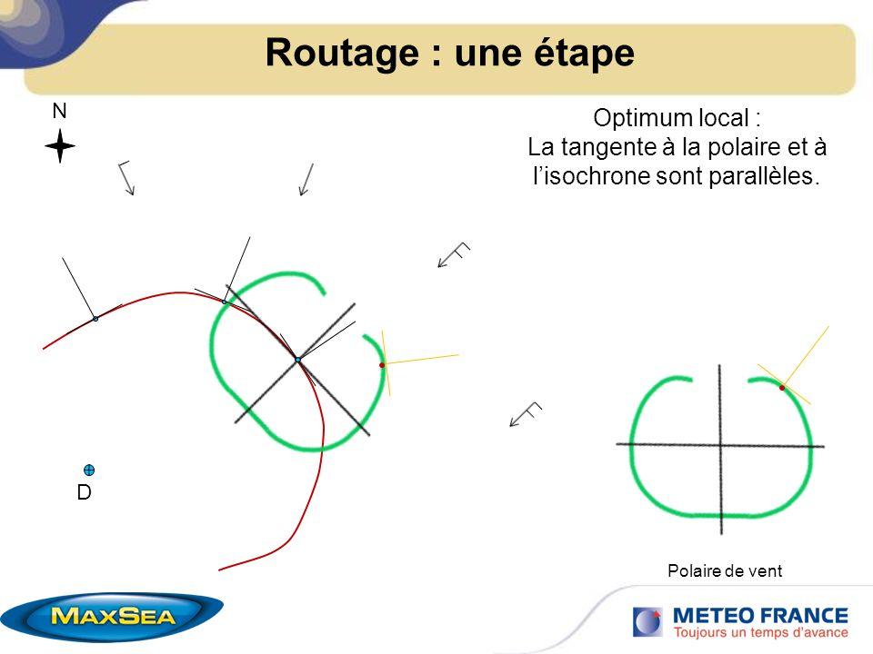 Routage : une étape N D Polaire de vent Optimum local : La tangente à la polaire et à lisochrone sont parallèles.