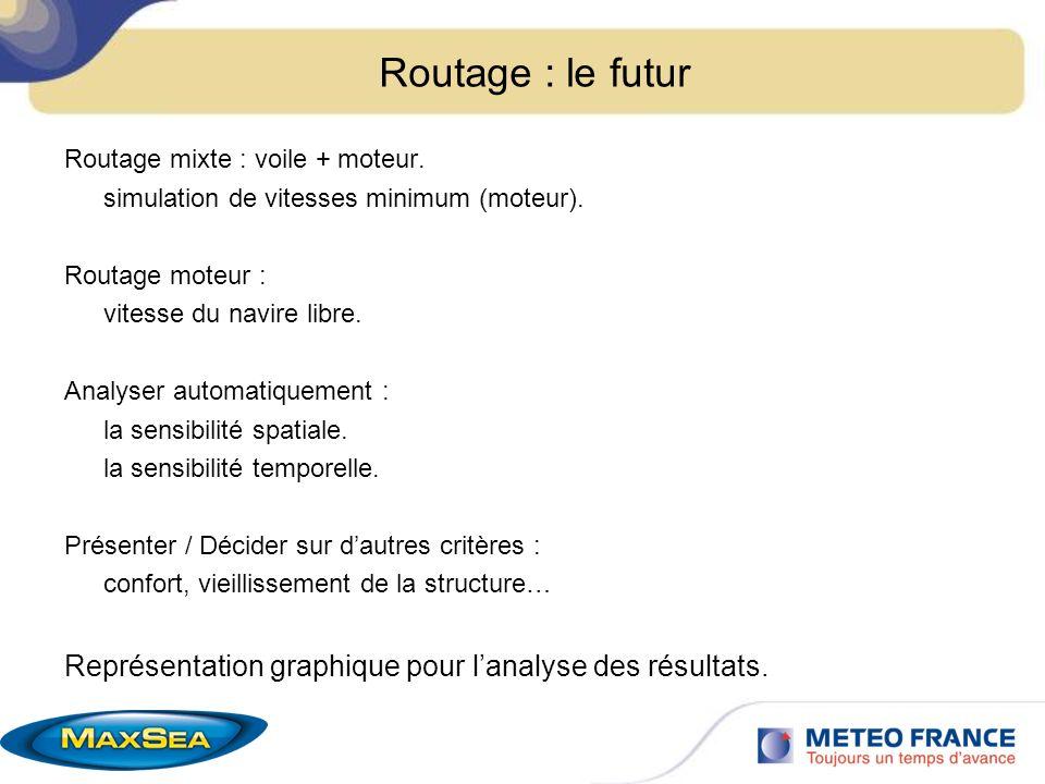 Routage : le futur Routage mixte : voile + moteur. simulation de vitesses minimum (moteur). Routage moteur : vitesse du navire libre. Analyser automat
