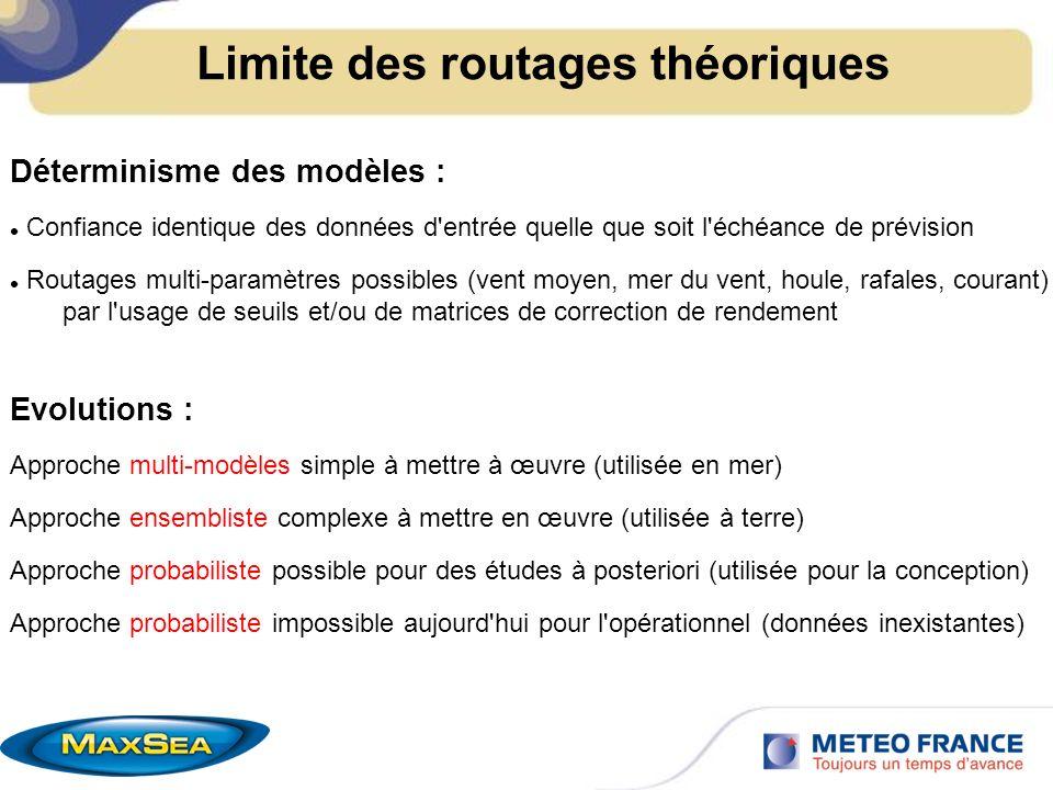 Limite des routages théoriques Déterminisme des modèles : Confiance identique des données d'entrée quelle que soit l'échéance de prévision Routages mu