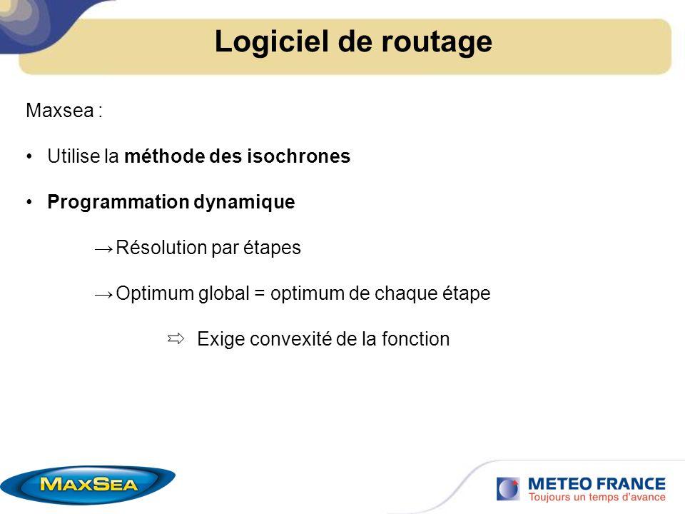 Logiciel de routage Maxsea : Utilise la méthode des isochrones Programmation dynamique Résolution par étapes Optimum global = optimum de chaque étape