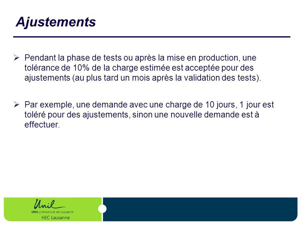 Ajustements Pendant la phase de tests ou après la mise en production, une tolérance de 10% de la charge estimée est acceptée pour des ajustements (au