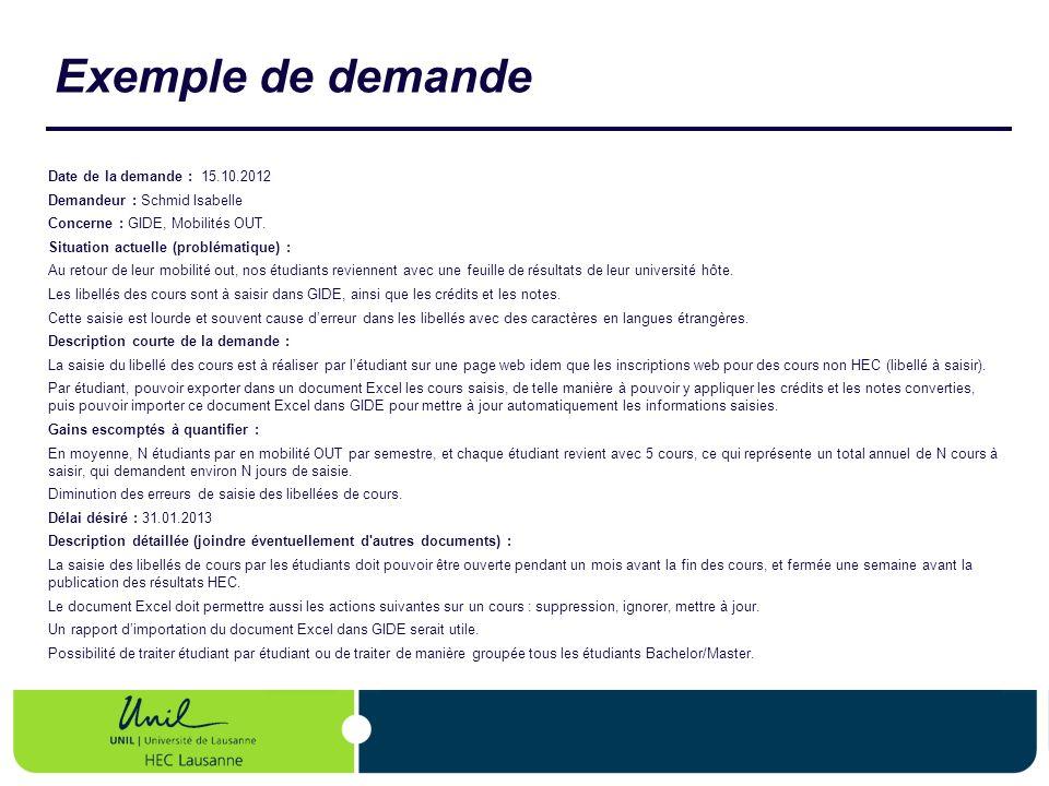 Exemple de demande Date de la demande : 15.10.2012 Demandeur : Schmid Isabelle Concerne : GIDE, Mobilités OUT. Situation actuelle (problématique) : Au