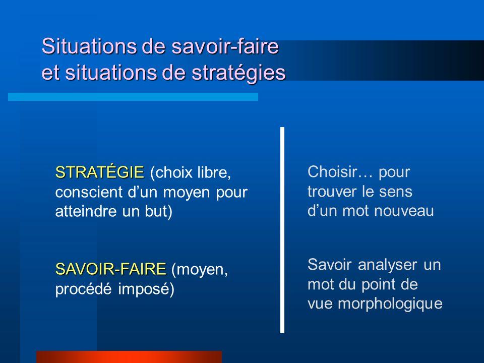 Situations de savoir-faire et situations de stratégies STRATÉGIE STRATÉGIE (choix libre, conscient dun moyen pour atteindre un but) SAVOIR-FAIRE SAVOI