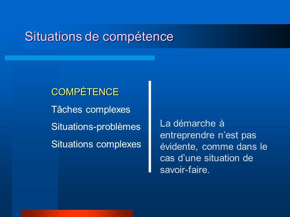 Situations de compétence COMPÉTENCE Tâches complexes Situations-problèmes Situations complexes La démarche à entreprendre nest pas évidente, comme dan