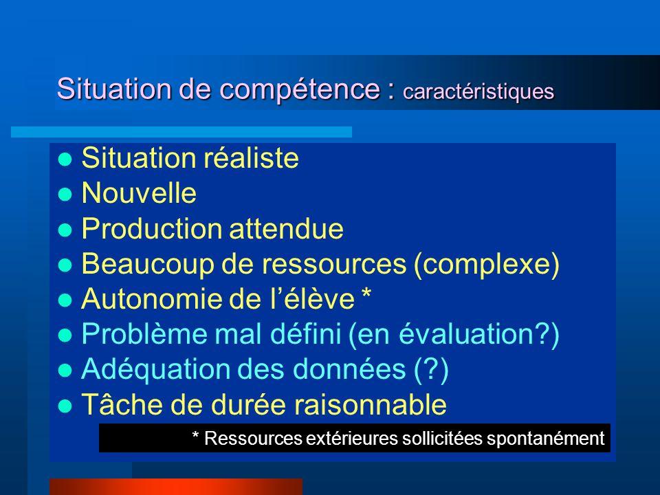 Situation de compétence : caractéristiques Situation réaliste Nouvelle Production attendue Beaucoup de ressources (complexe) Autonomie de lélève * Pro