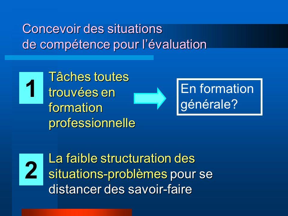 Concevoir des situations de compétence pour lévaluation Tâches toutes trouvées en formation professionnelle En formation générale? 1 2 La faible struc