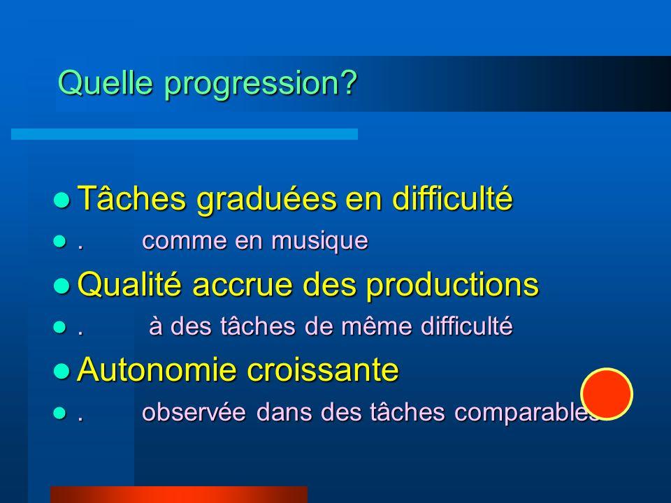 Quelle progression? Tâches graduées en difficulté Tâches graduées en difficulté. comme en musique. comme en musique Qualité accrue des productions Qua