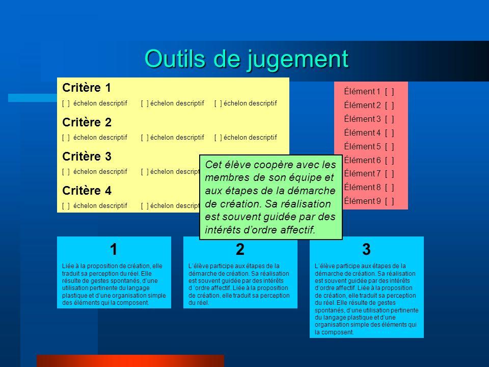 Outils de jugement 3 Lélève participe aux étapes de la démarche de création. Sa réalisation est souvent guidée par des intérêts dordre affectif. Liée