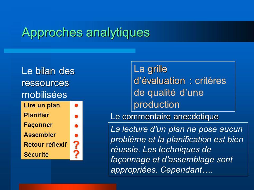 Approches analytiques grille dévaluation : La grille dévaluation : critères de qualité dune production Lire un plan Planifier Façonner Assembler Retou