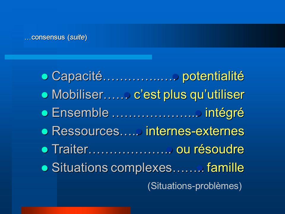 …consensus (suite) potentialité potentialité cest plus quutiliser cest plus quutiliser intégré intégré internes-externes internes-externes ou résoudre